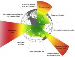 PlanetaryBoundaries1