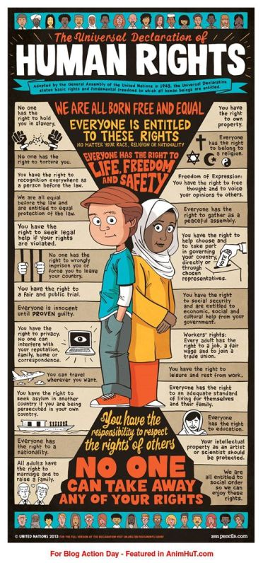 UN Declaration on Human Rights.jpg