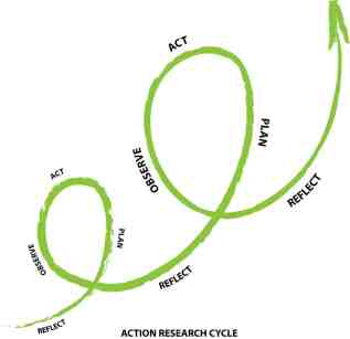 action-research-diagram.jpg